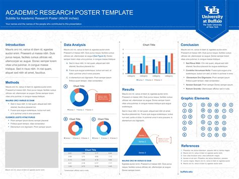 A Poster Template Download Proficiencyrobinga Rory Elrick Actor - A0 poster templates